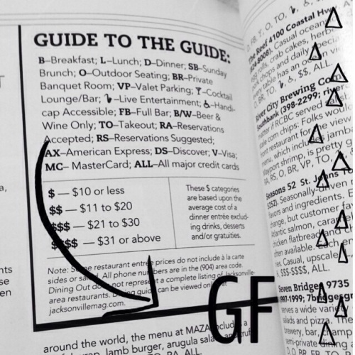 gluten free jacksonville jacksonville magazine food lover's guide 2013 guide to the guide